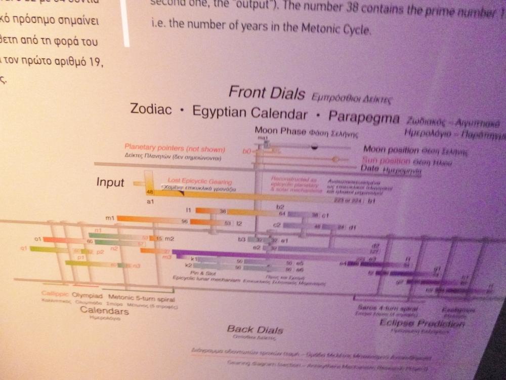 The Antikythera Mechanism (5/5)